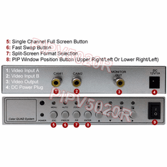 2-Channel Picture-In-Picture RCA Video Mixer