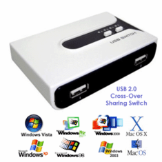 2 PC 2 USB Device Sharing Switcher Matrix
