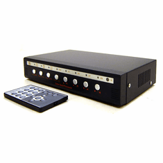 4-Channel TVI CVI AHD CVSB RCA BNC Video to HDMI VGA Converter Switcher�