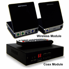 5.8Ghz Wireless RF Coax TV Tuner System With IR Remote Extender
