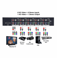 Audio/Video Switches