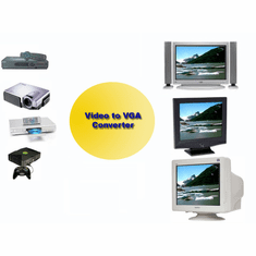 BNC VGA Coax Video Products