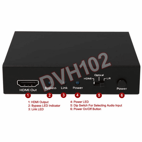 HDMI DVI Audio Combiner + Analog/Digital Audio To HDMI Converter
