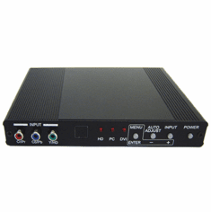 HDMI DVI Video Products