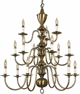 Framburg 2527 Jamestown Traditional Chandelier Lighting
