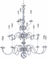 Framburg 9148 Jamestown Traditional Chandelier Lamp