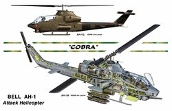 AH-1 Cobra - Helicopter