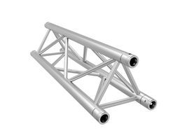 Global Truss - F33 Triangular Truss