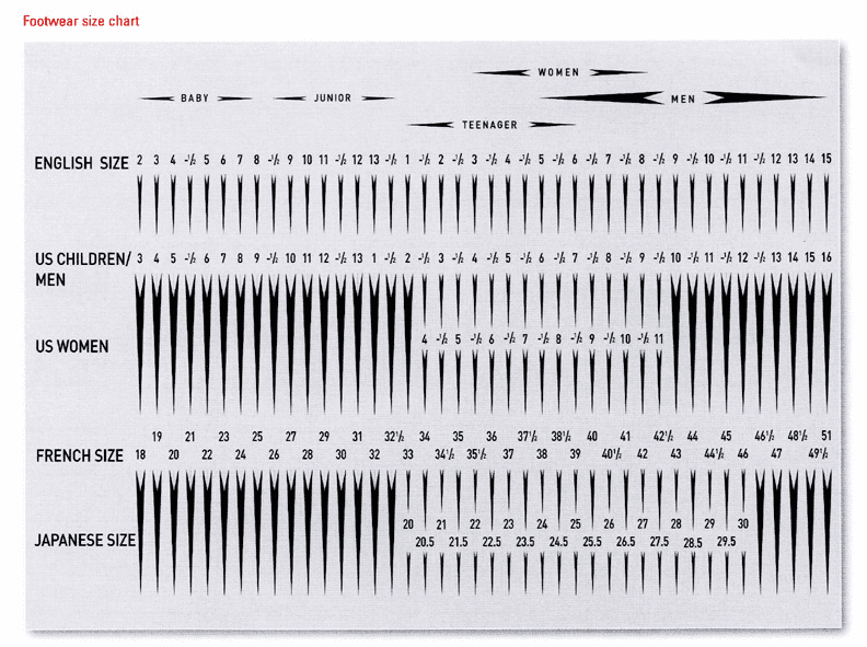 Please click here for size chart