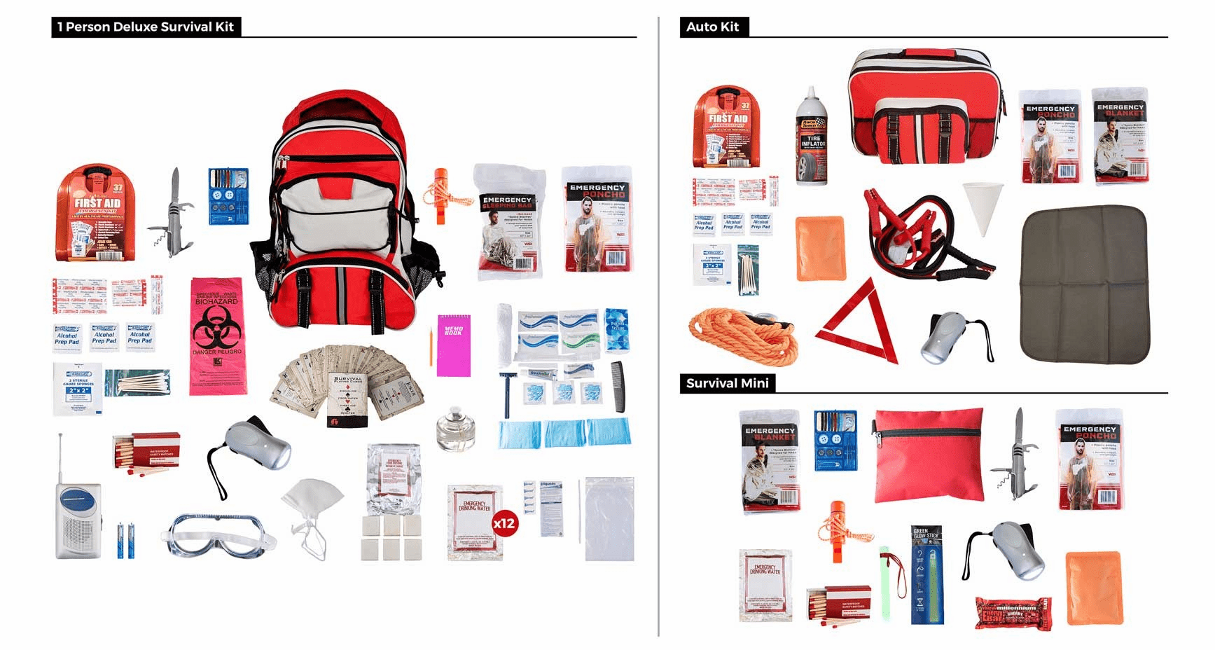 1 Person  Preparedness Package