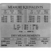 Measure Equivalent Magnet