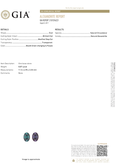 0.87 carats - GIA Certified Genuine Loose Alexandrite Gemstone in Fine Rich Burgundy to Teal Blue Green, 7.1 x 5.0 mm