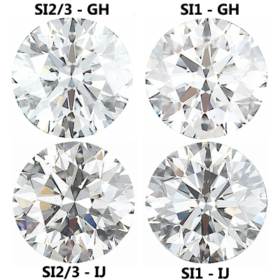5 Carat Weight Diamond Parcel 102 Pieces 2.24 - 2.43 mm Choose Clarity & Color Grade
