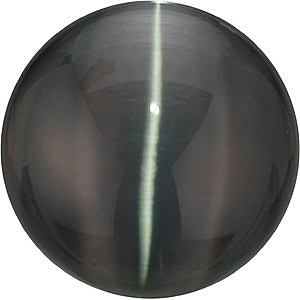 Faux Round Shape Loose Dark Grey Cat's Eye Gemstone Sized 6.00 x 4.00 mm