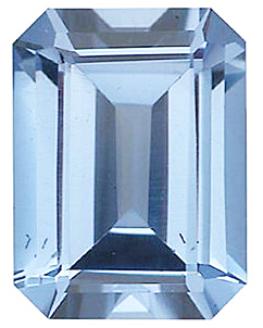Imitation Aquamarine Emerald Cut Stones