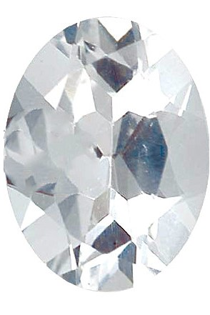 Imitation Diamond Oval Cut