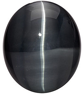 Shop For Imitation Cat's Eye Stone,  Oval Shape, 10.00 x 8.00 mm in Size