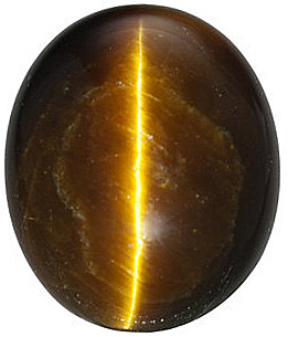 Tigers Eye Brown Oval Cut