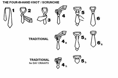 How To Tie All Styles