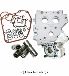 Feuling - Performance Oil System - Twin Cam