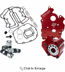 Feuling - Race Oil System - M8 Water Cooled
