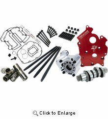 Fueling Complete Cam Chest Kit-465 Series- HP-M8