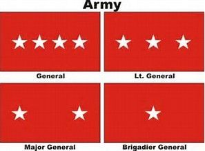 Army General Officer Flags