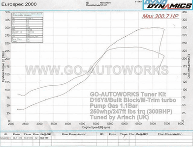 GO-AUTOWORKS Tuner Kit/D16Y8 300HP