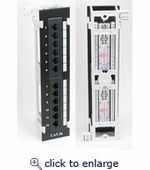 CAT5E Patch Panels & Accessories