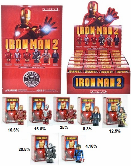 Marvel Iron Man 2 Kubrick Random Figure Box