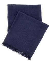 Stone Washed Linen Throw Indigo