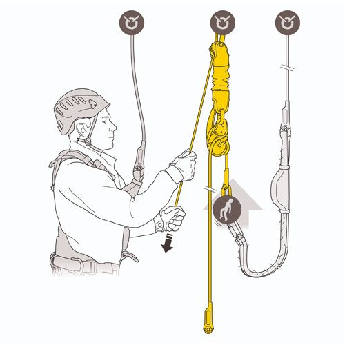 Petzl 60 m JAG Rescue Kit - #K090AA01