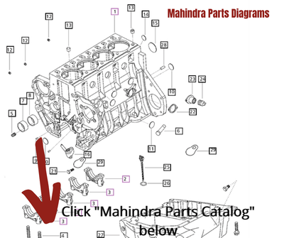 MAHINDRA PARTS DIAGRAMS AND ORDERING SITE (Click highlighted text below)