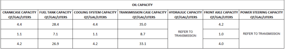 OIL QUANTITY FOR MAHINDRA 1626