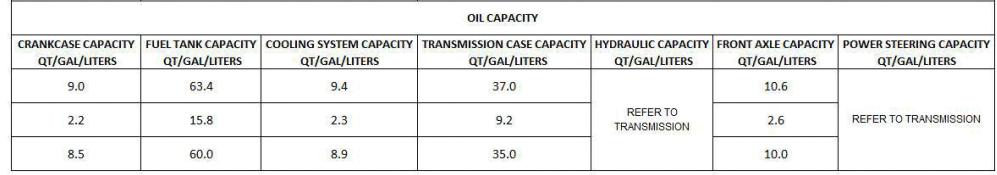 OIL QUANTITY FOR MAHINDRA 2655