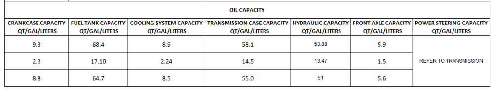 OIL QUANTITY FOR MAHINDRA 6065