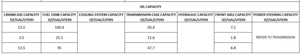 OIL QUANTITY FOR MAHINDRA 8100
