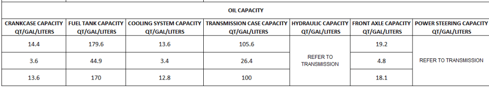 OIL QUANTITY FOR MAHINDRA 9125