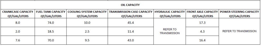 OIL QUANTITY FOR MAHINDRA 2665