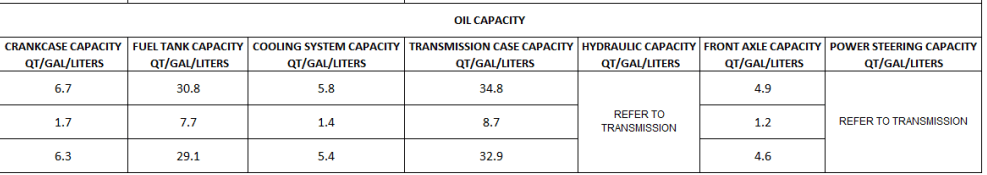 OIL QUANTITY FOR 1635 MAHINDRA TRACTOR