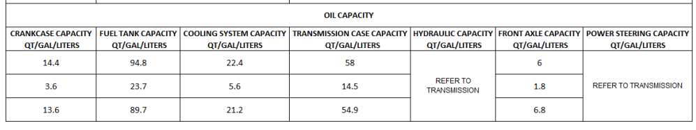 OIL QUANTITY  FOR 7085 MAHINDRA TRACTOR