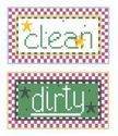 Clean & Dirty Signs