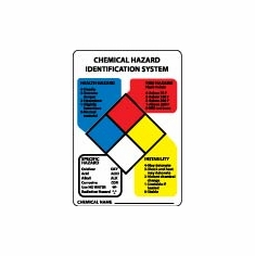 NMC, Chemical Hazard Identification System Kit