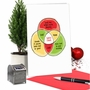 Hilarious Merry Christmas Printed Greeting Card From NobleWorksCards.com - Santa Venn Diagram image 5