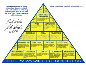 John Wooden Signed 8.5x11 Pyramid of Success