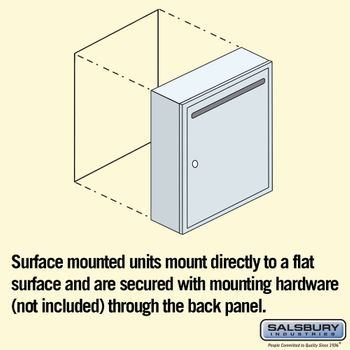 Apartment Vertical Outgoing Surface Letter Box Installation