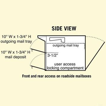 Front and Rear Opening Column Insert Medium Section