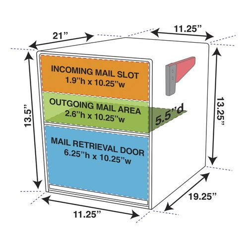 Mail Boss Dimensions