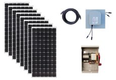 2640 Watt Solar Panel Expansion Kit for Humless Generator Systems