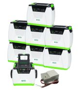 Natures Generator Max 9.1 kWh Power Kit